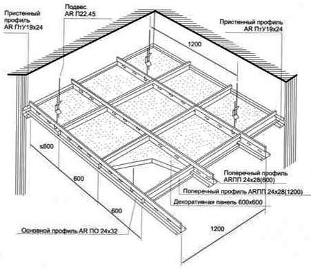 dalle de faux plafond armstrong prix isolation toiture par exterieur 224 charleville mezieres renovation travaux appartement
