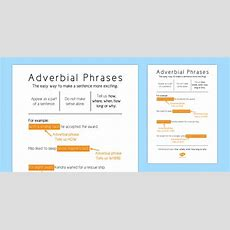 Adverbial Phrases Poster Adverbial, Clauses, Poster, Display