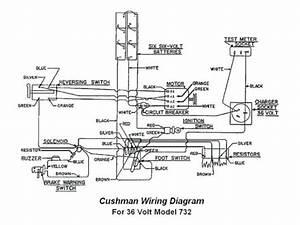 Cushman Truckster Wiring Diagram