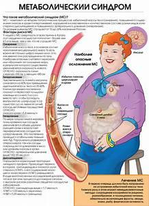 От сахарного диабета сухофрукт