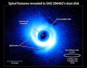 Make A Wish On This  Single Swirling Star Is 14 Billion