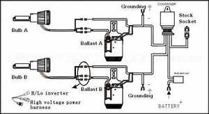1x 9004 9007 hid bi xenon conversion relay harness wiring With led fog light bulbs hid conversion kit wiring diagram fog light wiring