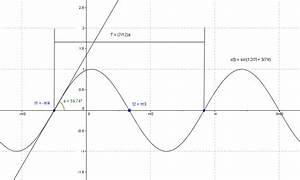 Steigung Im Punkt Berechnen : funktion berechnung von schwingung mathelounge ~ Themetempest.com Abrechnung