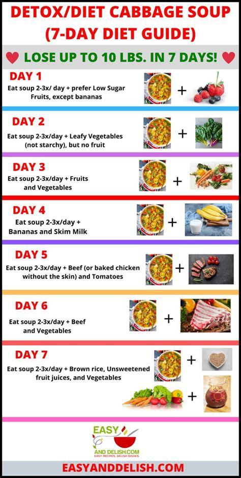 cabbage soup diet recipe   cabbage soup diet