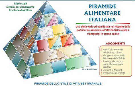 la piramide alimentare in francese ottobre 2014 biologo nutrizionista personal trainer