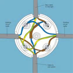 light switch junction box wiring diagram light watch more like junction box installation on light switch junction box wiring diagram