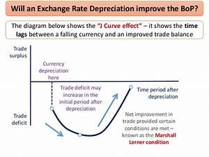 Ocr F585 Economics - Extract 2