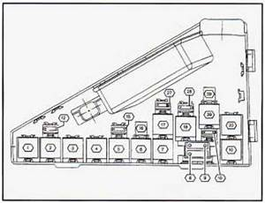 Cadillac Catera  1998   U2013 Fuse Box Diagram