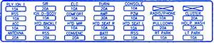 Cadillac Sts 1997 Trunk Compartment Ii Fuse Box  Block Circuit Breaker Diagram  U00bb Carfusebox