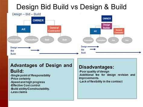 design bid build construction industry of pakistan challenges and