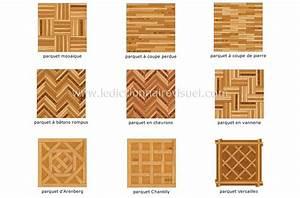 maison gt structure dune maison gt parquet gt arrangements With parquet en anglais