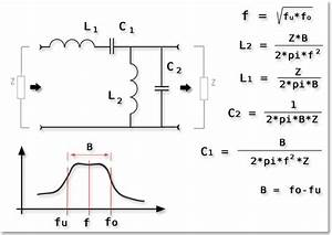 Pole Berechnen : bandpass filter berechnen automobil bau auto systeme ~ Themetempest.com Abrechnung