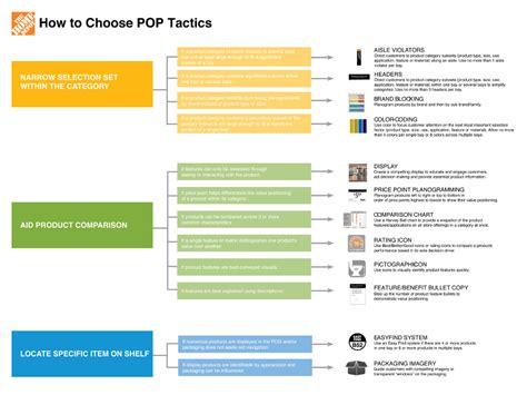 internal strategy document - rachel strubinger's portfolio