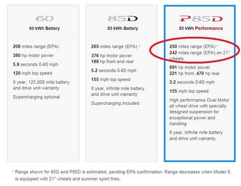 tesla model s p85d gets at 242 of range
