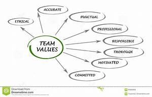 Teamwaarden En Normen Stock Illustratie  Illustratie