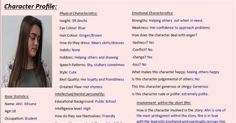 Media Blog Character Profiles