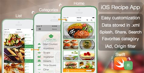 recipe app source code  android ios