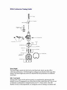 Carburetor Tuning Guide Pz26