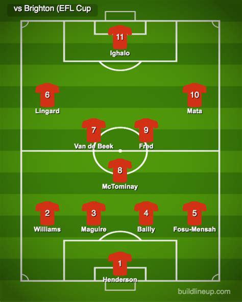 man_united_vs_brighton_efl_cup_2020_21 - Old Trafford Faithful