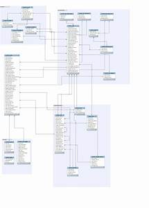 Mysql    Mysql Workbench  Data Modeling  Schema Diff   Synch