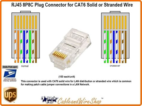 cat rj pc plug connector  stranded  solid wire lan
