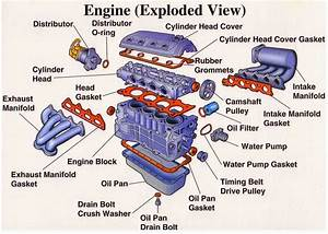 Electrical Engineering World  Engine Parts  Exploded View