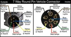 Type Trailer Plug Wiring Diagramtrailer Parts Diagram
