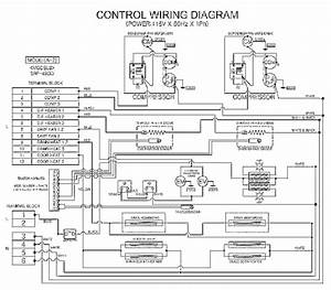 Category Sanyo Wiring Diagram