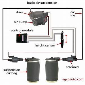 Airsuspension  Air Suspension Problems