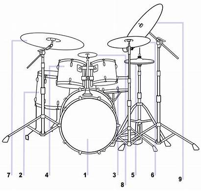 Drum Drums Drawing Svg Kit Cymbals Cymbal