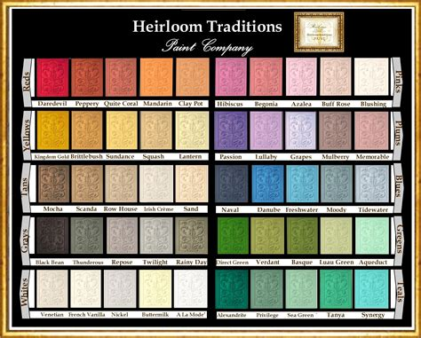 heirloom traditions paint color naval color chart for heirloom traditions chalk paint you can