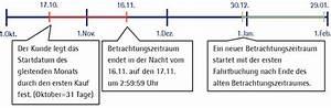 Handyticket Rechnung : nahverkehr stuttgart bestpreis app ermittelt g nstigstes ticket iphone ~ Themetempest.com Abrechnung