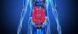 Псориаз в половых органах лечение