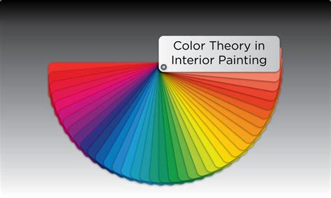 choosing interior paint colors with a little help from