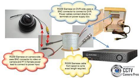 cctv not switching to mode top solutions ideas by mr right