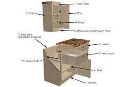 kitchen cabinet parts diagram cabinet parts diagram search picks design tips
