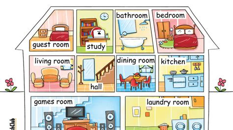 Rooms In A House Quiz  By Cclou