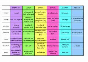 Libbie Freeman's Weekly Healthy Vegetarian Meal plan