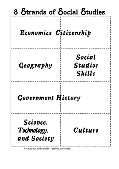 strands  social studies printable