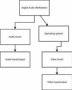 Realtek Asio And Drivers In Reason