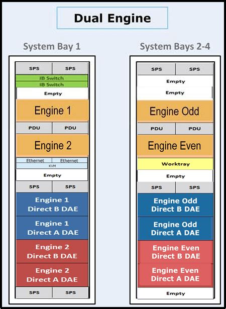 Vmax Engine Architecture  Bing Images