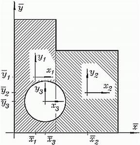 Schwerpunkt Berechnen Tabelle : tabelle zur berechnung von fl chentr gheitsmomenten ~ Themetempest.com Abrechnung