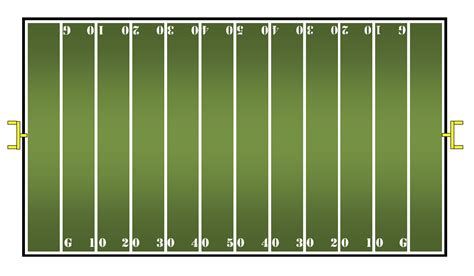 Blank Football Field Template by Math Center Ideas Free Multiplication Fact
