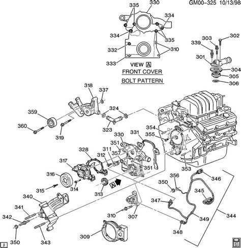 Pontiac Grand Prix Coolant System Diagram Engine