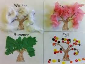 50 best images about seasons preschool theme on 221   cf9377274c8d66cb1691a1a810592bca