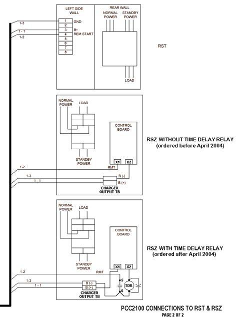 Ztxmx Zenith Automatic Transfer Switch