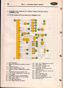 S 10 Wiring Diagrams