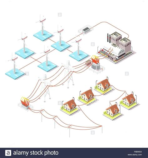 diagram windmills for electricity diagram