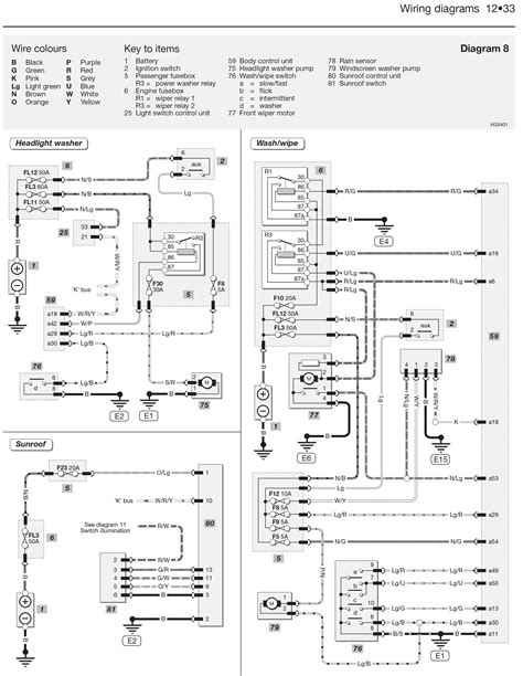 rover 75 wiring diagram and electrical system wiring