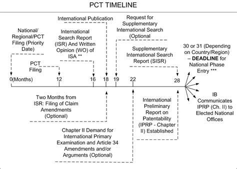 bureau line office patents inohelp ip inohelp com